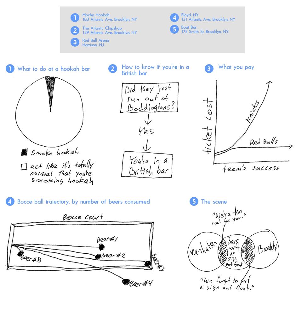 Jason's infographic